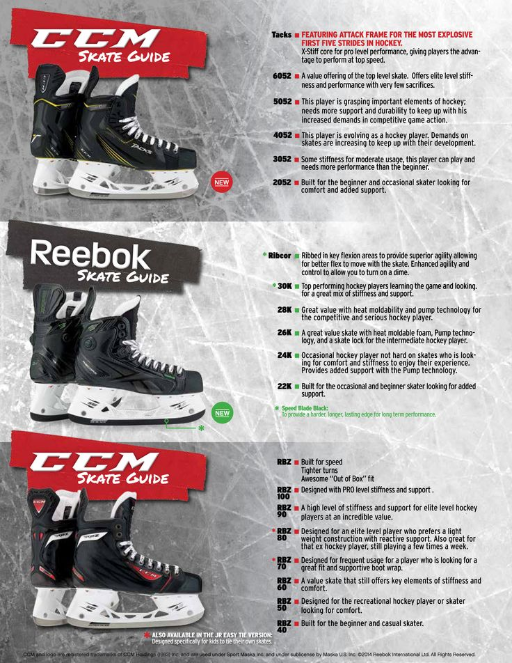 Tacks, RBZ or Ribcor? The following skate guide will help you make the good choice for you. Shop skates ---> http://www.prohockeylife.com/hockey-skates-c-1
