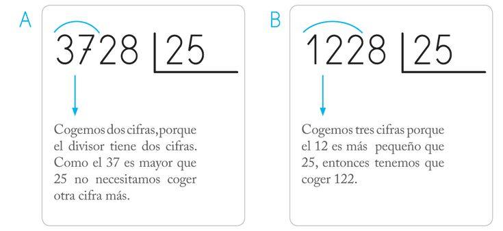 Como Dividir Por Tres Cifras Paso A Paso Aprender Ensenar A Dividir Por Dos Cifras Divisiones De Dos Cifras