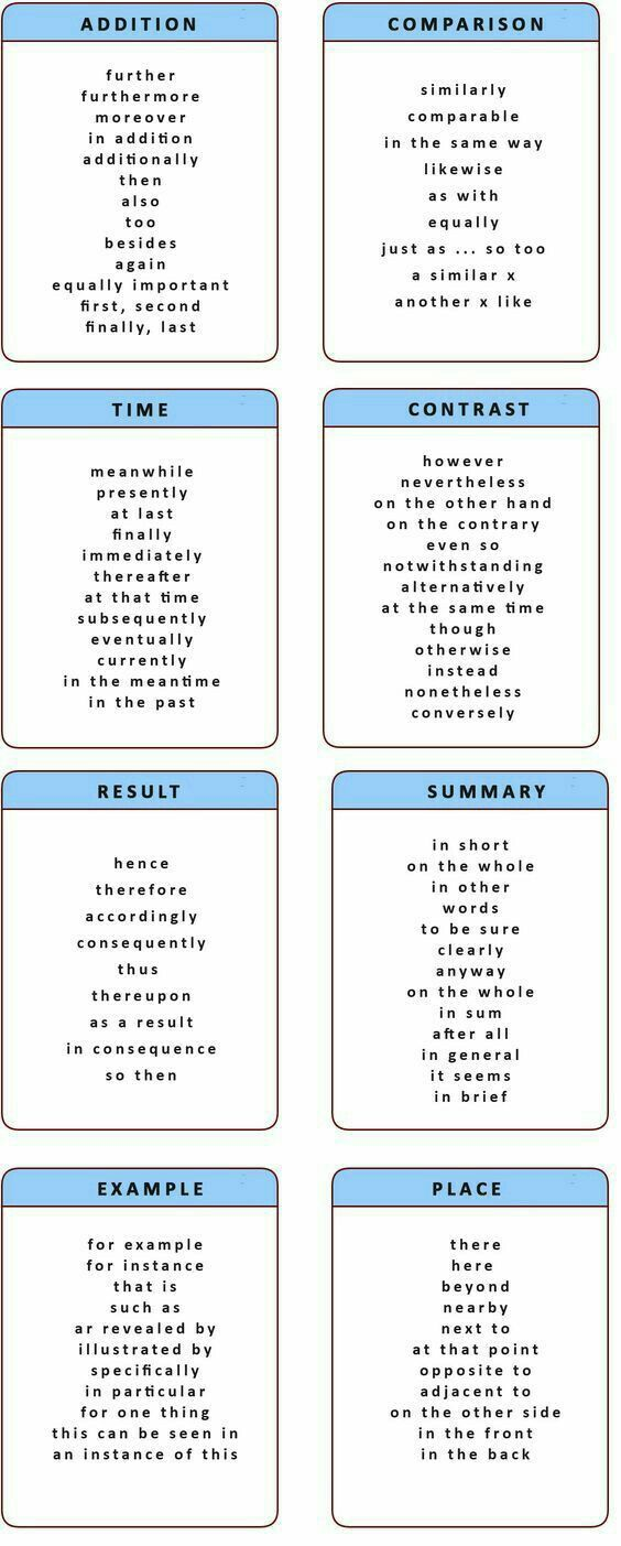 Pin By Shaimamalik On English Grammar  English Vocabulary Learn  Pin By Shaimamalik On English Grammar  English Vocabulary Learn English  Vocabulary