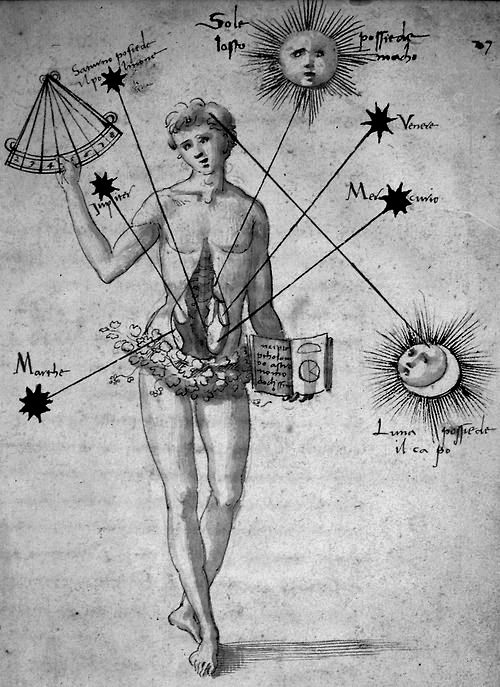 "Paulus Grillandus - Antique Illustration of the Planetary Influence on the Human Body, ""Grilandas Inventum Libri VI"", 1500."