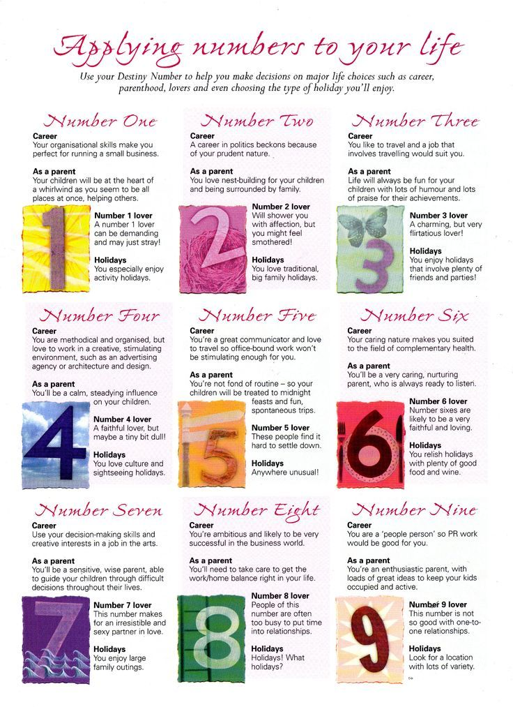 Best Numerology Chart Images On   Numerology Chart