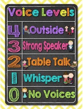 Voice Level Chart with Chevron and Chalkboard Design!  The Voice Level Chart is a quick and easy way to refer to the noise level in your classroom. Would add a arrow of some sort to indicate what voices they should b using!