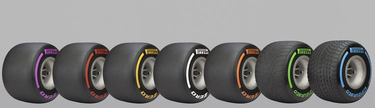 Formula 1 2017, Pirelli Tyre Compound Choices
