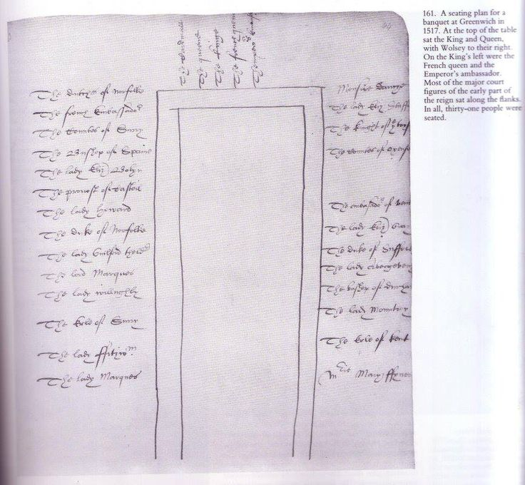 The banquet was held on St Thomas's day at Greenwich,  that is to say the summer feast the 7th of July. There were in all thirty three people seated at the banquet. Seating Chart of the banquet at Greenwich on St. Thomas Day, 1517.