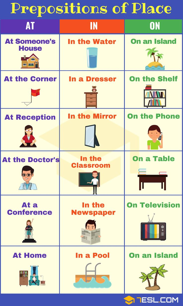 how to learn prepositions in english grammar