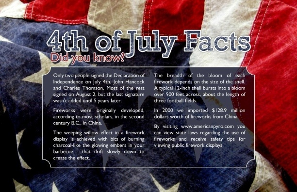 history 4th of july quiz