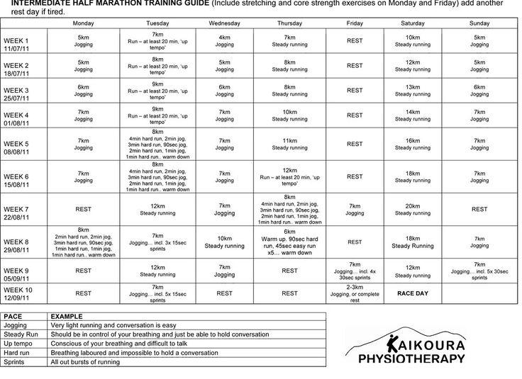 10 week half marathon training schedule in km. Begin after Paris monday 17 february.