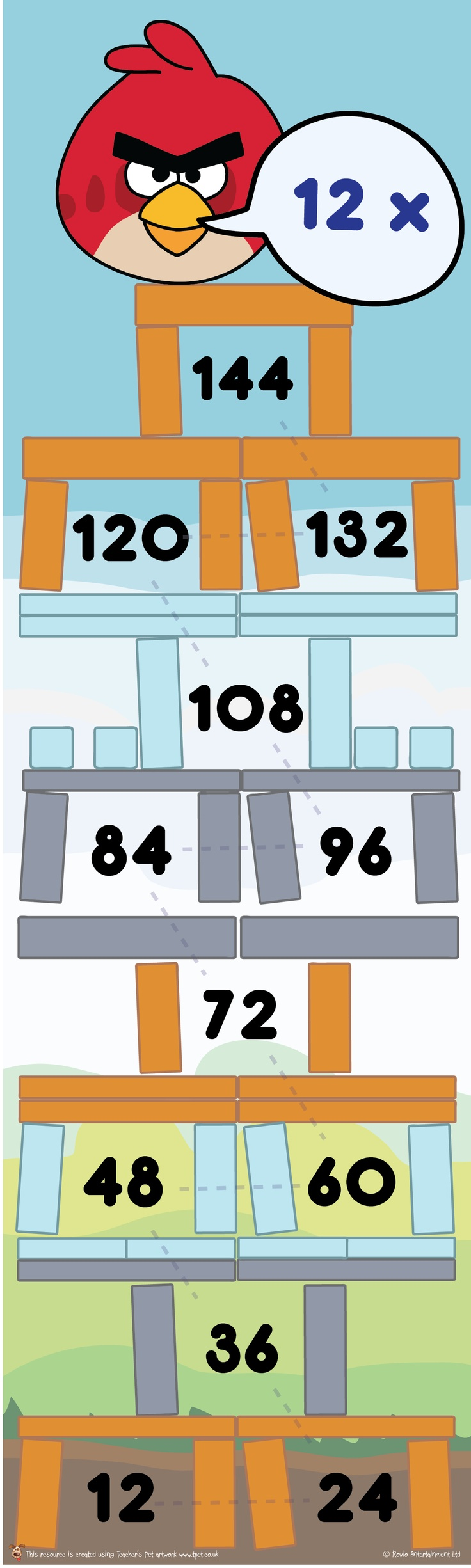 FREE Angry Birds Times Tables displays x1-x12  http://displays.tpet.co.uk/#/Search/angry+birds?page=1