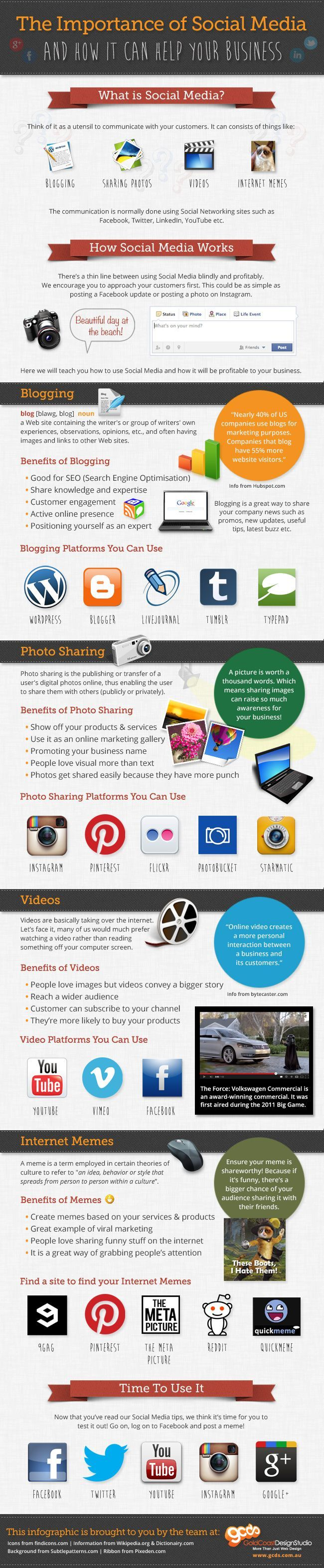 The Importance of Social Media and How it can help your business #socialmedia #Facebook #Twitter #Blogging #Instagram #Pinterest #Infographic