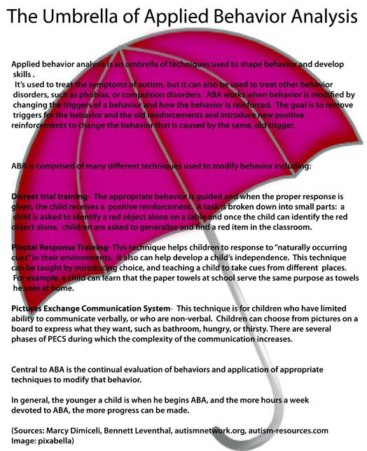 applied behavior analysis Board certified behavior analyst ® (bcba ®) a graduate-level certification in behavior analysis.