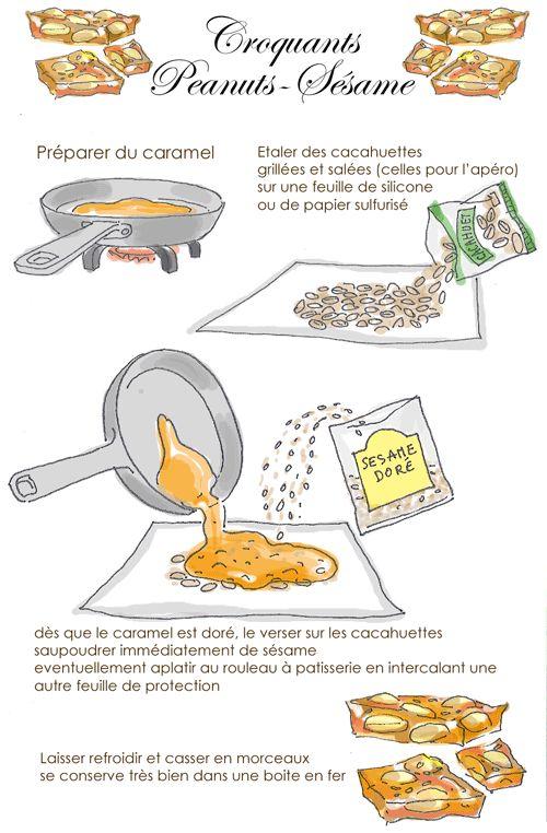 Croquants caramel cacahuètes sésame - Tambouille