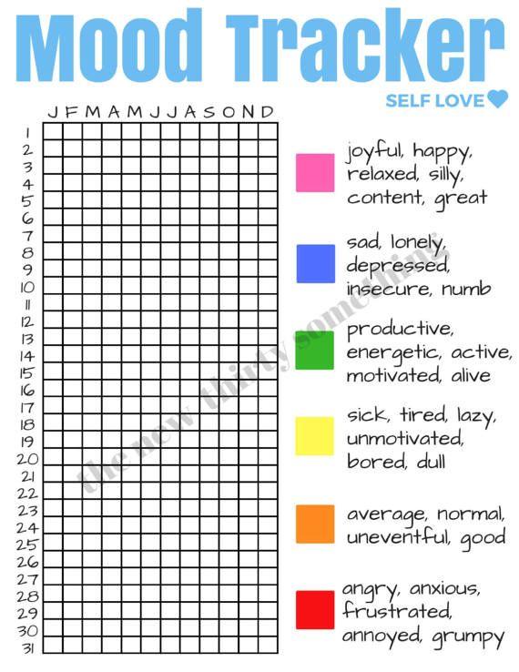 Mood Tracker   Self Love   Mental Health   Downloadable Print Template   Year Template