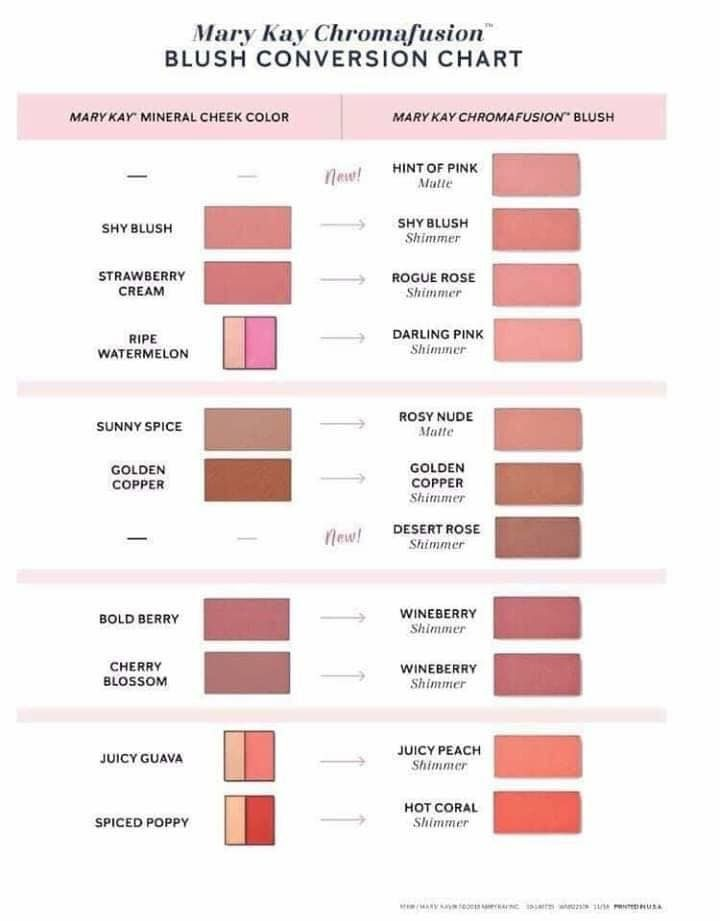 Chromafusion Cheek Color Comparison Marian Forrest Mk Independent Sales Director 501 291 1208 Https Mary Kay Eyeshadow Mary Kay Lipstick Mary Kay Cosmetics