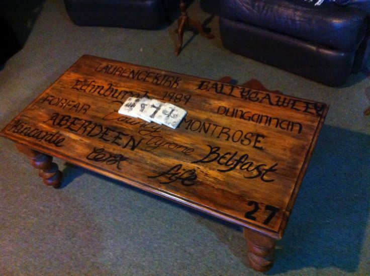 Place name table