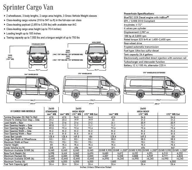 Image Result For Mercedes Sprinter Van Dimensions Vans Pinterest And