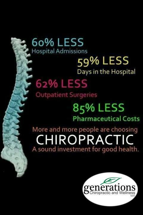 Invest in your #health. #Chiropractic care will improve your mobility for years to come. Call 608-781-9555 for a spinal alignment check.