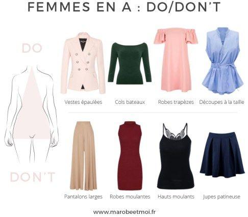 Pour savoir comment habiller sa morphologie en A, rendez-vous sur le blog www.marobeetmoi.fr
