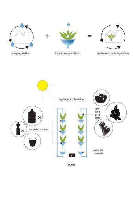 Gallery of Hydroponic Pumping Station Winning Proposal / mode:lina - 5