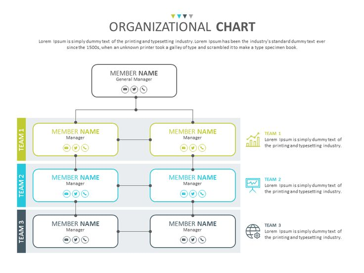 10 best presentations images on Pinterest Architecture, Charts - hospital organizational chart