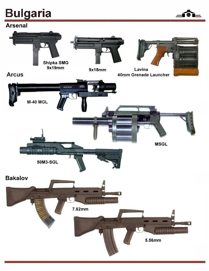 CONDENSED REFERENCE OF MODERN BULGARIAN SMALL ARMS
