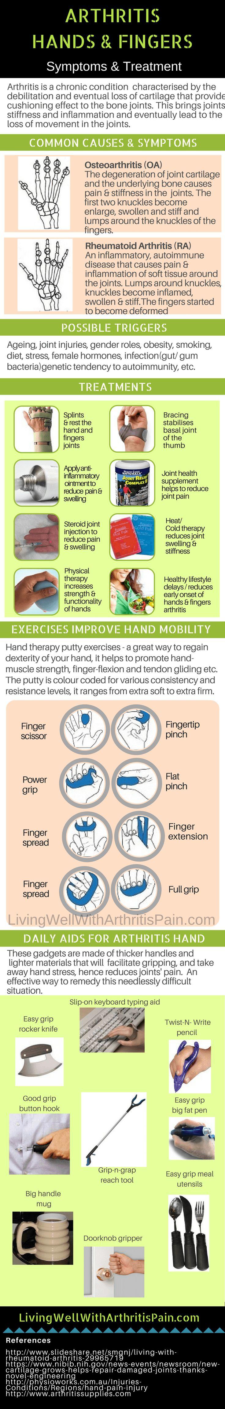 Arthritis Hands & Fingers – Symptoms & Treatment - Living Well With Arthritis Pain