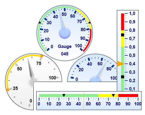 TTIWHTML5Gauge: this component is designed to render various gauge types in a browser using HTML5/CSS3/JavaScript. Multiple Sections and SetPoints can also be displayed.
