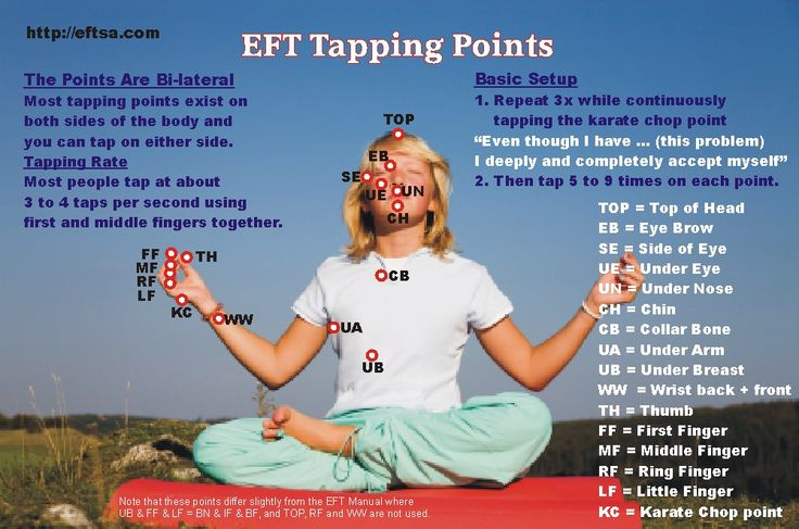 eft and tapping psychology Most recently, a study published in the energy psychology journal 6 confirmed that the benefits from eft are the result of the tapping process and not a placebo effect the study included 20 college students who were divided into two groups.