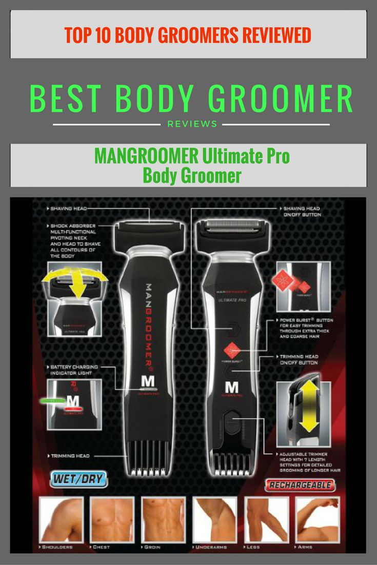 Amazing features of this best body groomer. It has it all - from Turbo Mode to pivoting shaving head. ~ http://ever-unfolding.net/best-body-groomer-reviews/