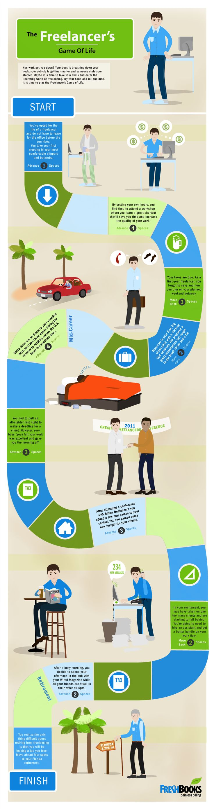 The Freelancer's game of life. #freshbooks #infographic