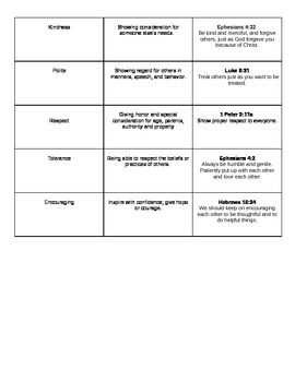 Word of the Month Character Trait Definitions & Bible Verses