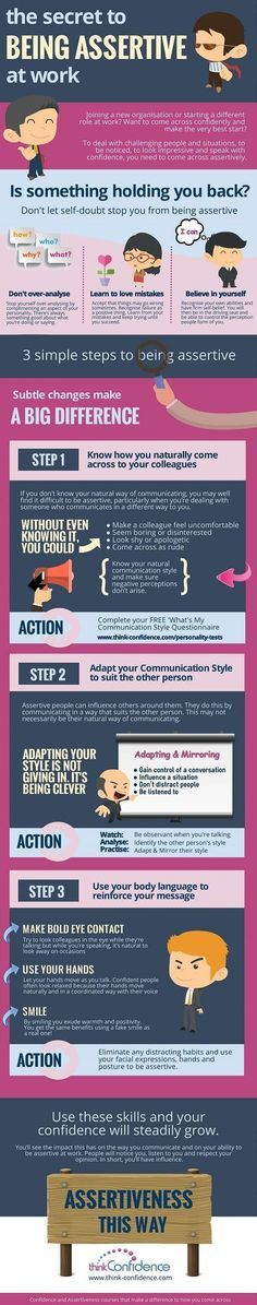 Being Assertive At Work Infographic