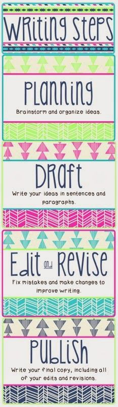 Writing Process Chart {Mrs. Heeren's Happenings}