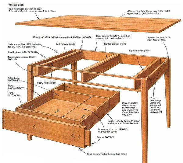 30 Best Dining Harvest Tables Images On Pinterest Wood