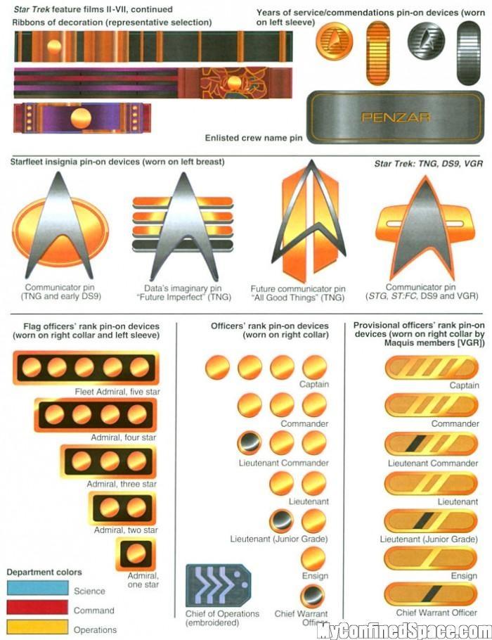 star trek badge and rank