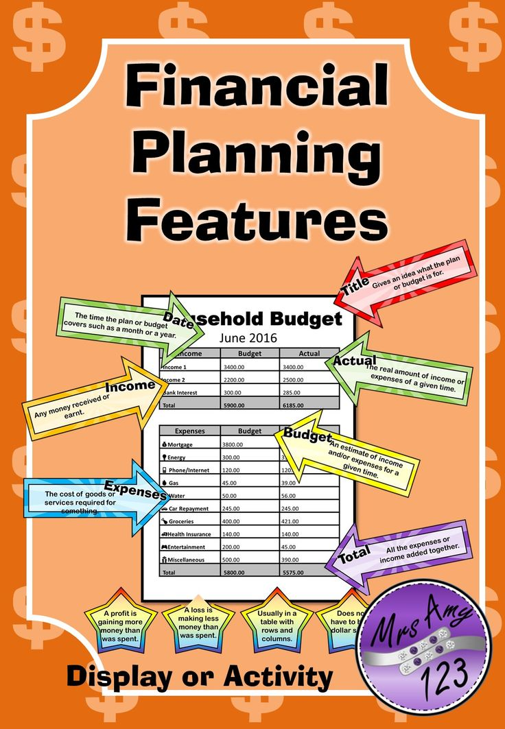 This Financial Planning set is great for any classroom looking at financial planning and can be used for a display or an activity. The colour arrows show the features of financial planning with basic definitions. The stars show the conventions. 9 pages for $2! http://designedbyteachers.com.au/marketplace/financial-planning-features-activity-or-display/