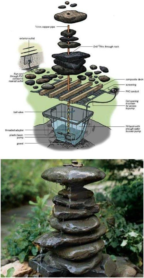 15 kreative DIY Garden Decor Projekte die in jedes Budget passen