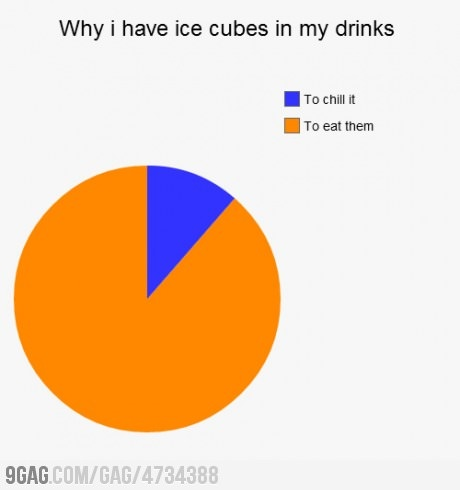 Why I love ice cubes
