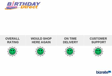 Birthday Party Supplies at 50% off, FREE shipping, FAST delivery, and SAME day shipping from Birthday Direct