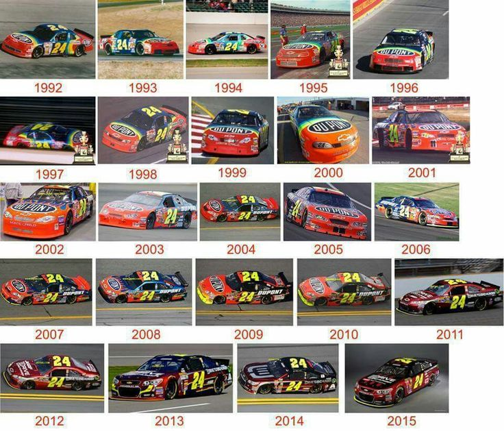 Thru the years. Jeff gordon nascar, Jeff gordon car, Nascar