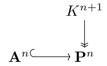 An affine space is a subspace of a projective space, which is in turn the quotient of a vector space by an equivalence relation (not by a linear subspace)