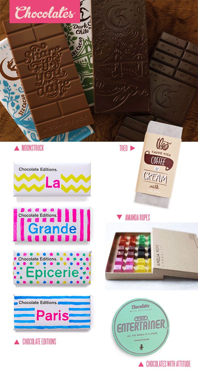 chocolate packaging roundup
