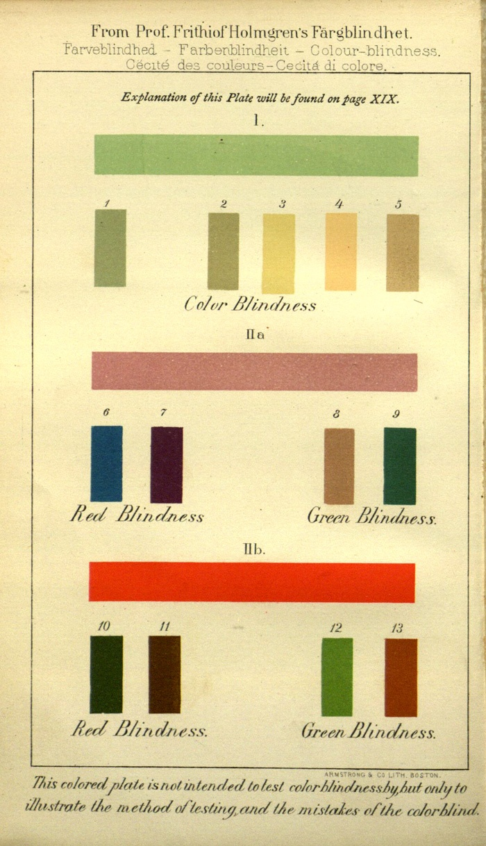 Benjamin Joy Jeffries. The frontispiece of his book Color-blindness: its dangers and its detection, Boston, 1879