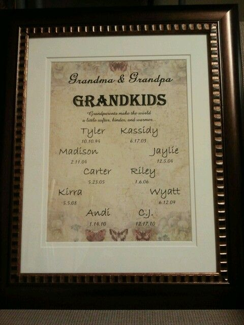 The Gift I Made My Mom For Her Birthday Grandma