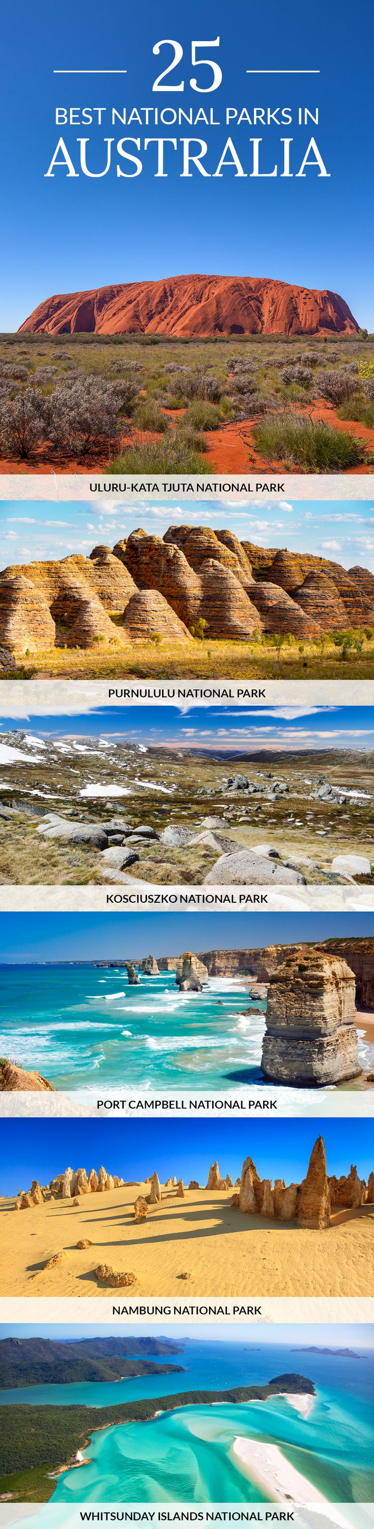 Click pin to discover the best national parks in Australia. #Australia