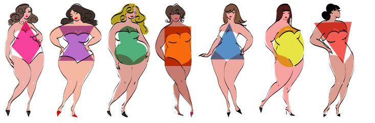 Aujourd'hui nous avons envie de s'adresser à toutes les femmes et vous dire comment s'habiller selon votre morphologie