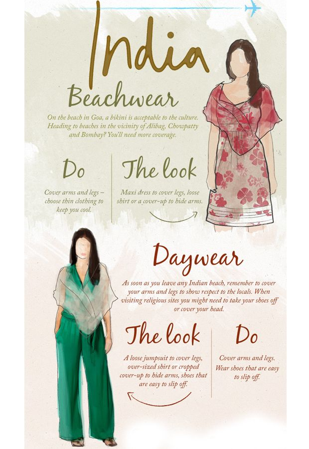 Advice on what female travellers should wear and pack when they are travelling to India.