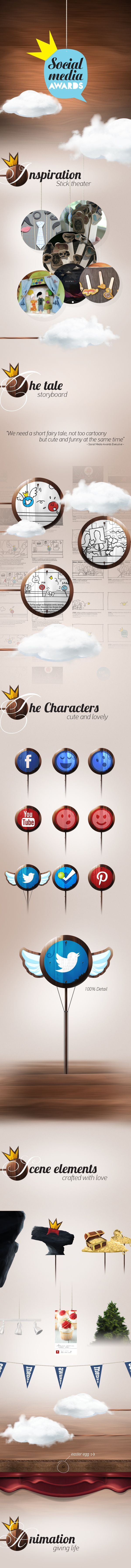Social Media Awards. Opening Titles by Mike Polizos, via Behance