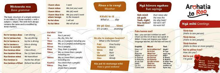 Māori conversation