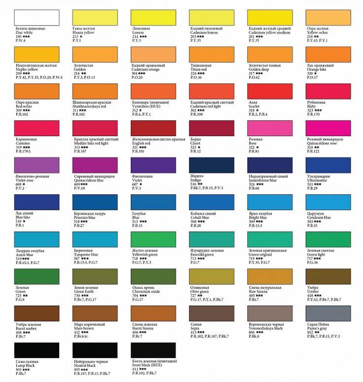 Невская палитра — завод художественных красок