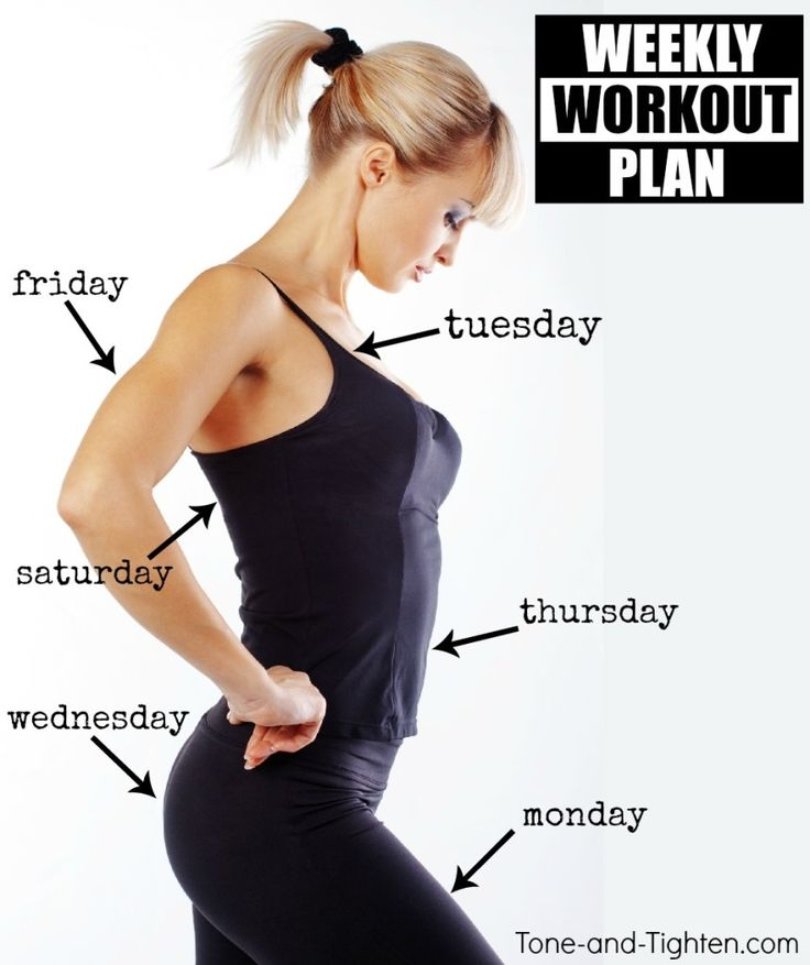 Work out a different body part every day of the week with this FREE weekly workout plan on Tone-and-Tighten.com
